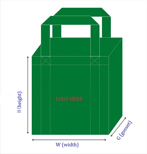 bag size demonstration